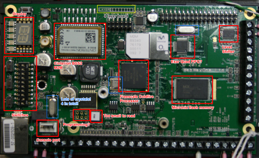 Annotated PCB